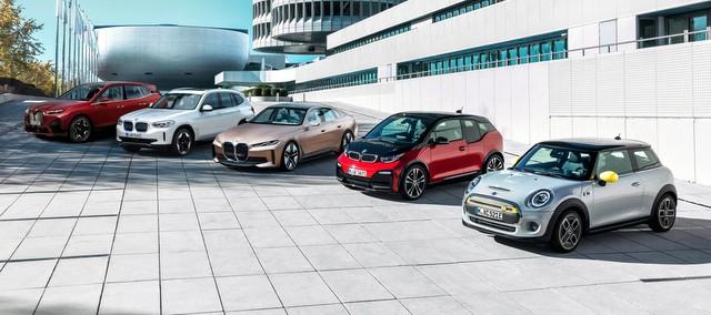 BMW electrification