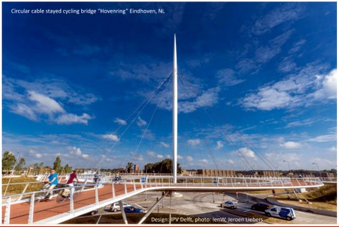 cycling Hovenring, Eindhoven, NL